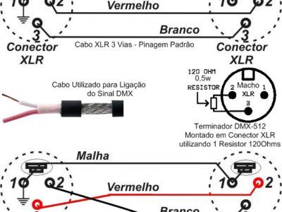Iluminação Computadorizada III – Ligação do Cabeamento DMX-512